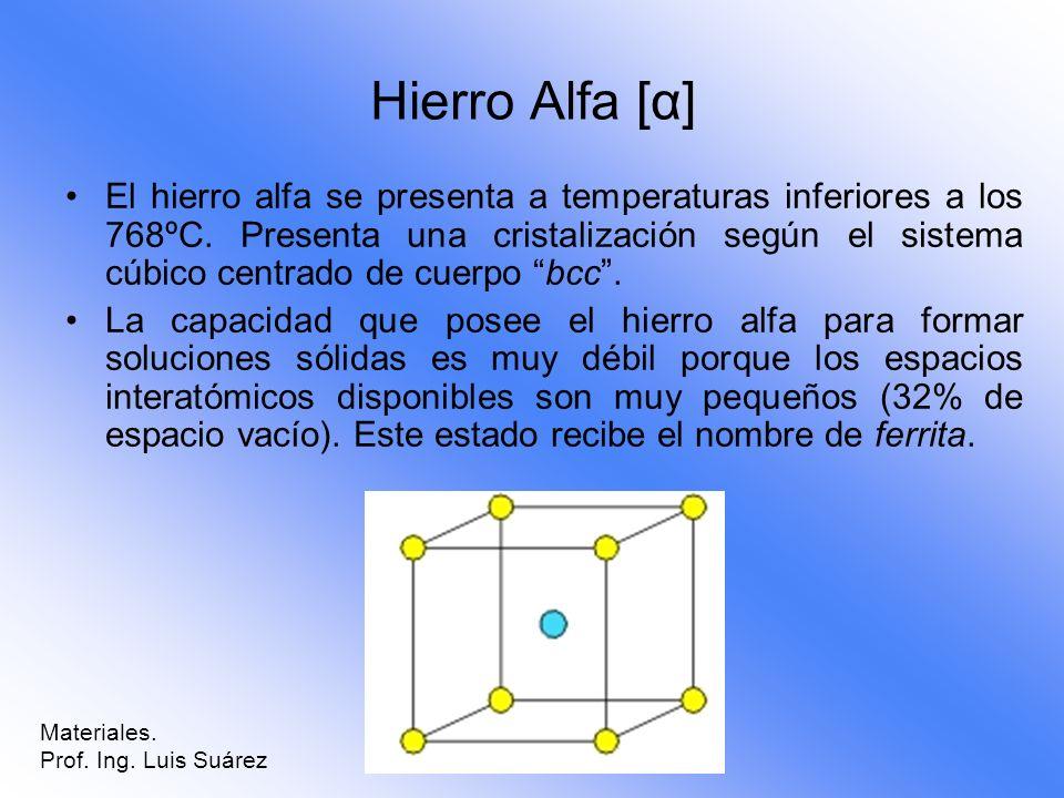 Hierro Alfa [α]